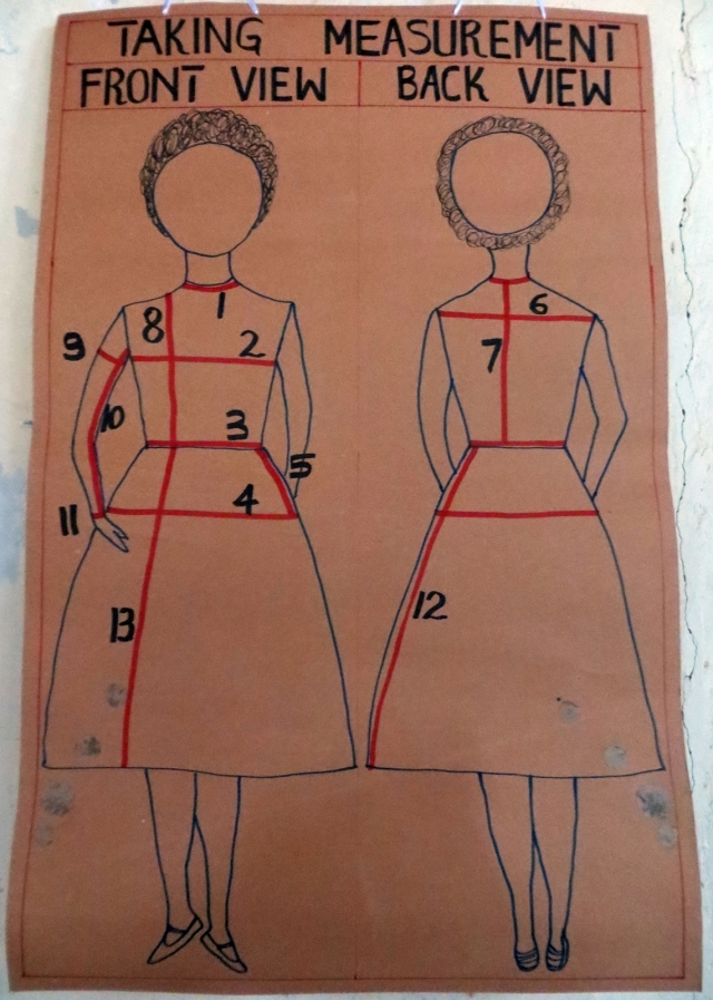Measuring in sewing